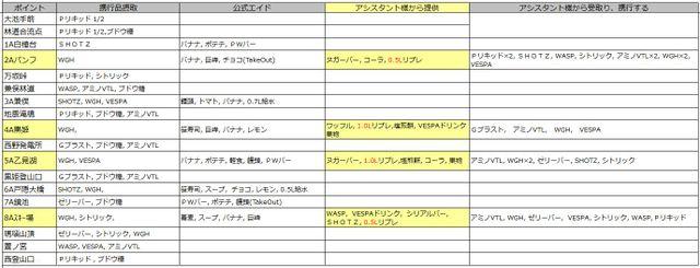 2011sfmt_supply_5